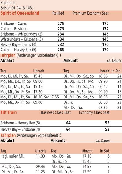 »Zugverbindungen, Ab-Preise & Fahrplan«