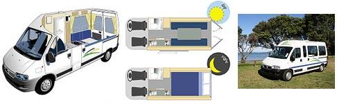 »Alpha Campervans 2-Bett Motorhome (max. Belegung: 2 Erwachse«