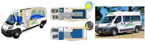 »Alpha Campervans 2+1 Bett Campervan (max. 2 Erw. + 1 Kind)«