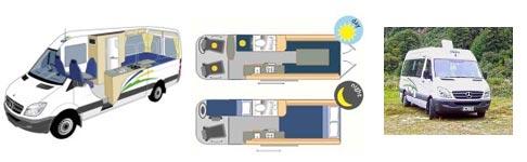 »Alpha Campervans 2+1 Bett Automatik (max. 2 Erw. + 1 Kind)«