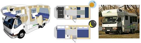 »Alpha Campervans 4-Bett Motorhome (max. Belegung: 4 Erw.)«