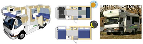 »Campervan 4-Bett Motorhome (max. Belegung: 4 Erw.)«