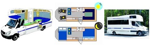 »Campervan 4 Bett Automatik Motorhome (max. 4 Erw.)«