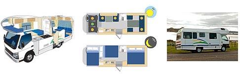 »Alpha Campervans 6-Bett Motorhome (max. Belegung: 6 Erwachse«