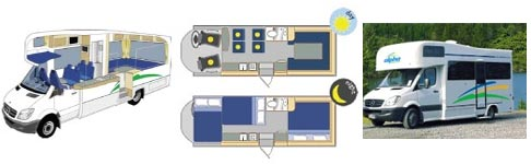 »Alpha Campervans 6-Bett Automatik Motorhome (max. 6 Erw.)«