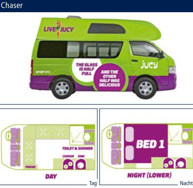 »JUCY Chaser (z.B. Toyota Hiace, Benziner)«