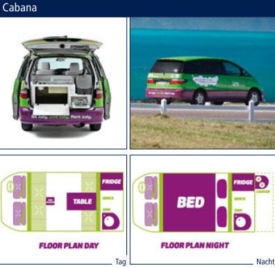 »JUCY Cabana (z.B.Toyota Estima)«
