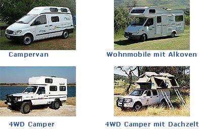 »Kategorien Wohnmobile Namibia«